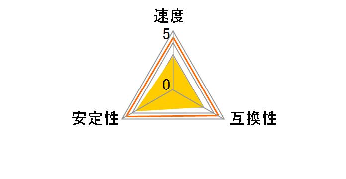 CT2K8G4DFS8213 [DDR4 PC4-17000 8GB 2枚組]のユーザーレビュー