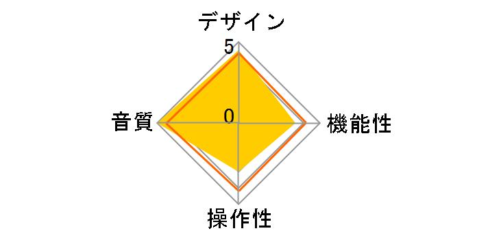 radius Ne AL-LCH81K