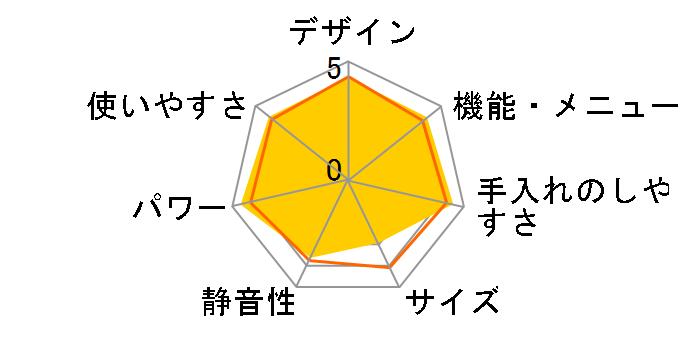 シャープ RE-S209