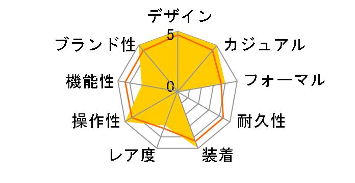 ルミノール ベース ロゴ アッチャイオ PAM01000のユーザーレビュー