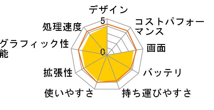 IIYAMA Stl-15HP033-C-EES [Windows 10 Home����]