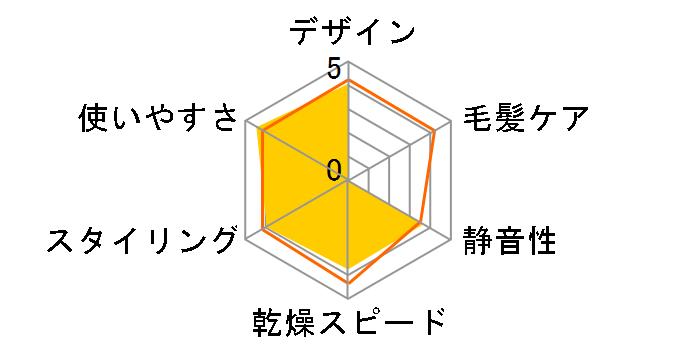 ナノケア EH-NA28-N [ゴールド]のユーザーレビュー