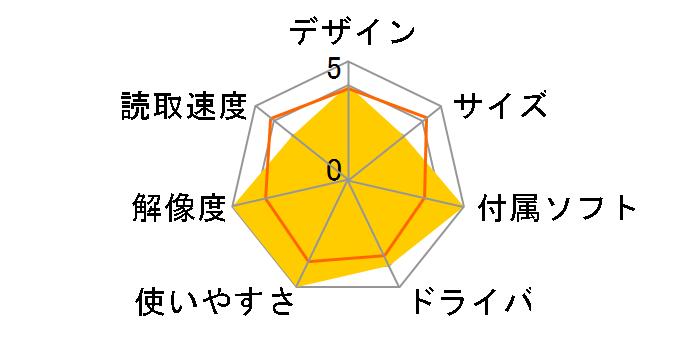サンワサプライ 400-SCN034