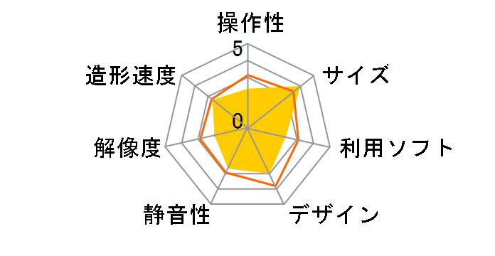 ダヴィンチ Mini w [オレンジ]のユーザーレビュー