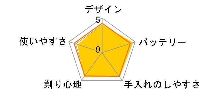 日立 ロータリージーソード RM-LX3
