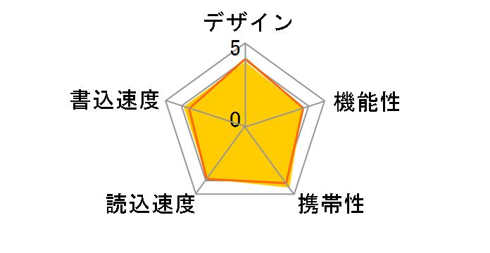 東芝 TransMemory THN-U301W0640A4 [64GB]