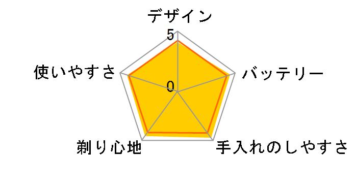 ラムダッシュ ES-CLV7B-A [青]のユーザーレビュー