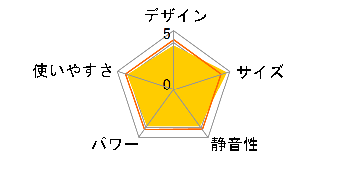 DS-F1206のユーザーレビュー