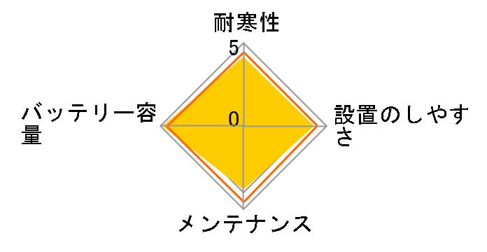 カオス N-M55/A2のユーザーレビュー