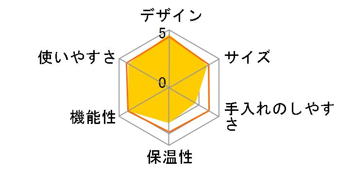 ネスカフェ ゴールドブレンド バリスタ アイ HPM9635 [プレミアムレッド]のユーザーレビュー