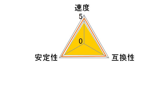 W4U2400CM-16G [DDR4 PC4-19200 16GB 2枚組]のユーザーレビュー
