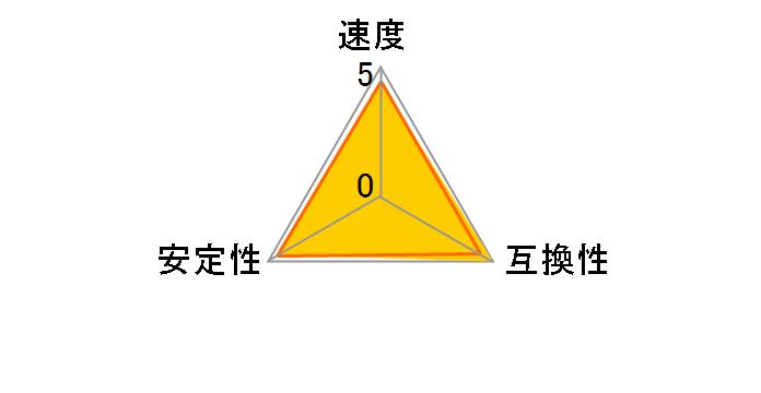 W3N1600CM-4G [SODIMM DDR3L PC3-12800 4GB 2枚組]のユーザーレビュー