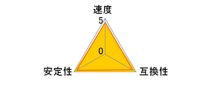 W4U2666BMT-8G [DDR4 PC4-21300 8GB 2枚組]のユーザーレビュー