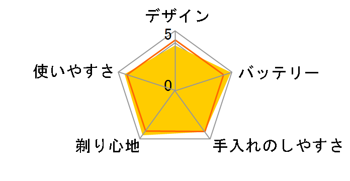 イズミ VIDAN IZF-V76