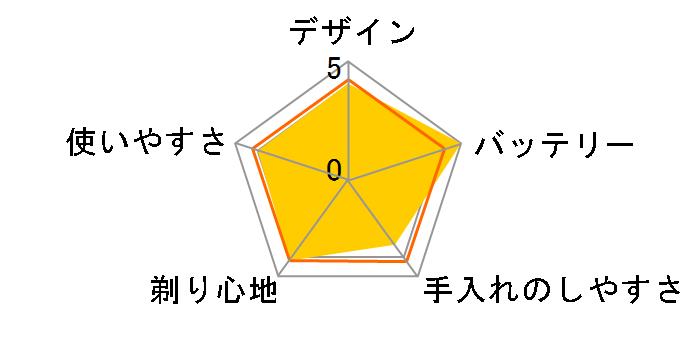 イズミ VIDAN IZF-V66