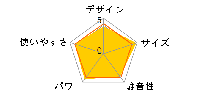 イワタニ 風暖 CB-GFH-1