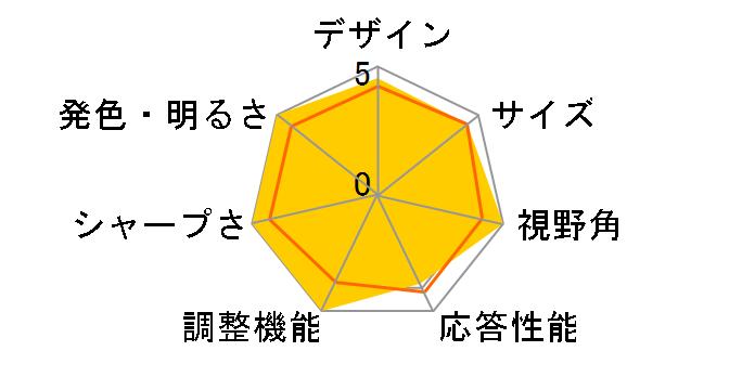 ColorEdge CS2730-BK [27インチ]のユーザーレビュー