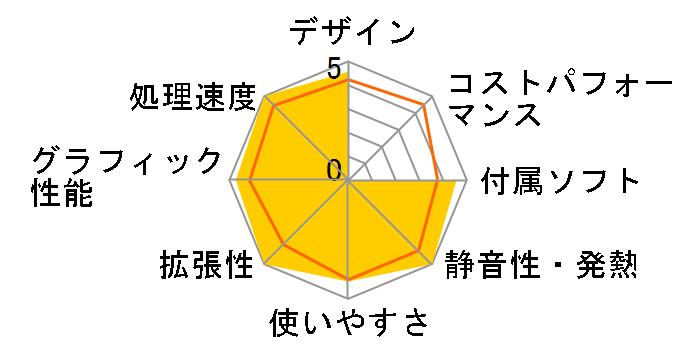 iiyama Stl-E015-i7-RN [Windows 10 Home搭載] Core i7/8GBメモリ/1TB HDD/GTX1060