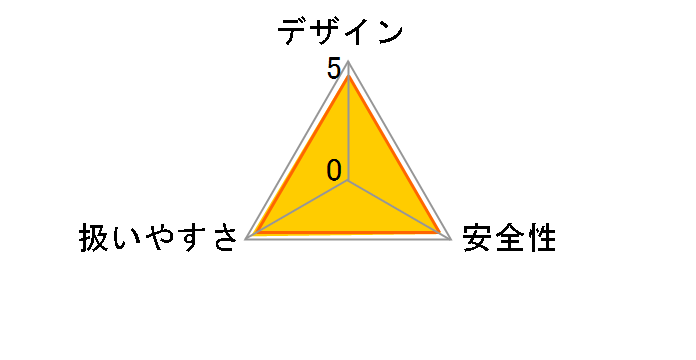 TD111DSHX [青]のユーザーレビュー
