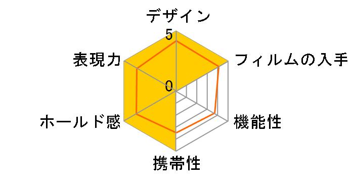 ゾフォート [オレンジ]のユーザーレビュー