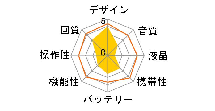 ニコン KeyMission 360