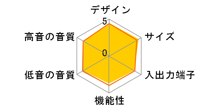 DY-SP1のユーザーレビュー
