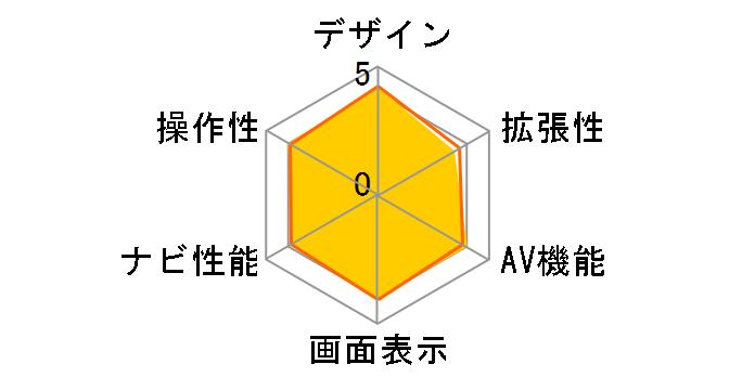 楽ナビ AVIC-RZ900のユーザーレビュー