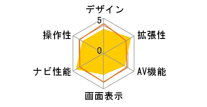 楽ナビ AVIC-RZ300のユーザーレビュー