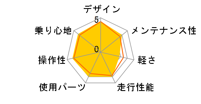DH2618-E [Yellow]のユーザーレビュー