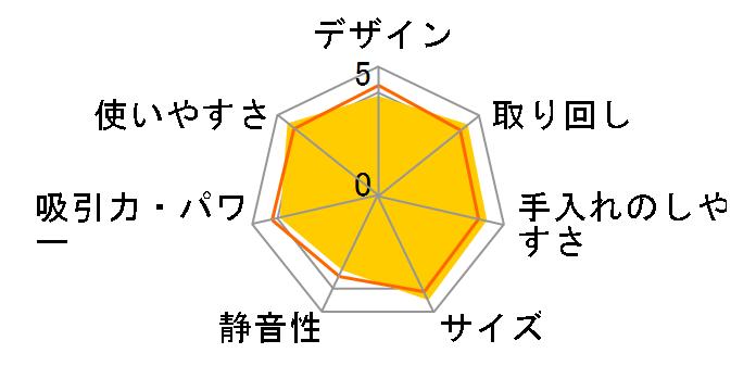 マキタ CL107FDSHW
