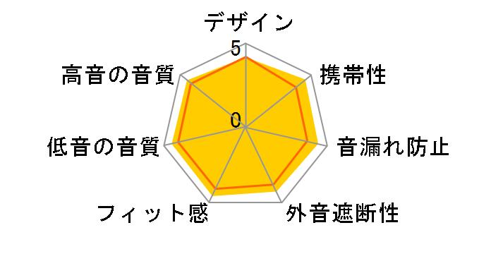 XBA-N3のユーザーレビュー