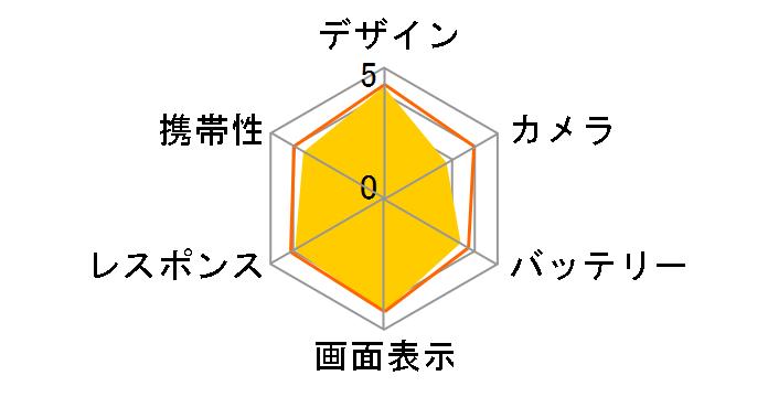 FREETEL SAMURAI KIWAMI 2 SIMフリーのユーザーレビュー
