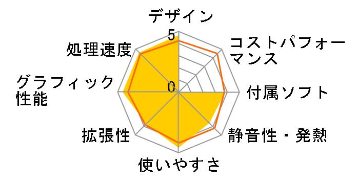IIYAMA Lev-M012-i5-RN [Windows 10 Home搭載]