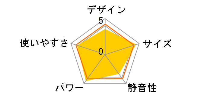 JCH-D083T-W [ホワイト]