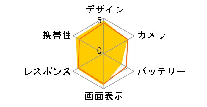 Alcatel IDOL 4 SIMフリー [ゴールド]のユーザーレビュー