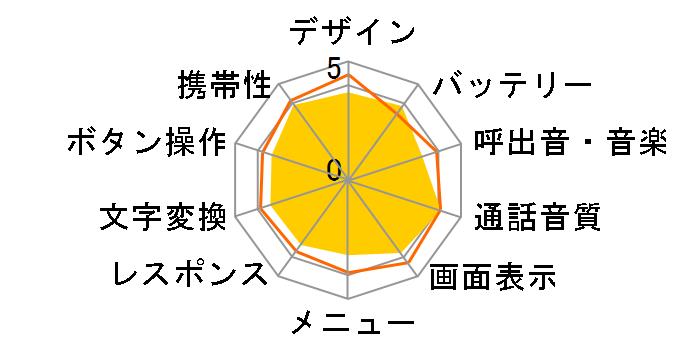 docomo AQUOS ケータイ SH-01J [Gold]のユーザーレビュー