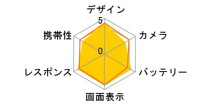 arrows NX F-01J docomo [White]のユーザーレビュー