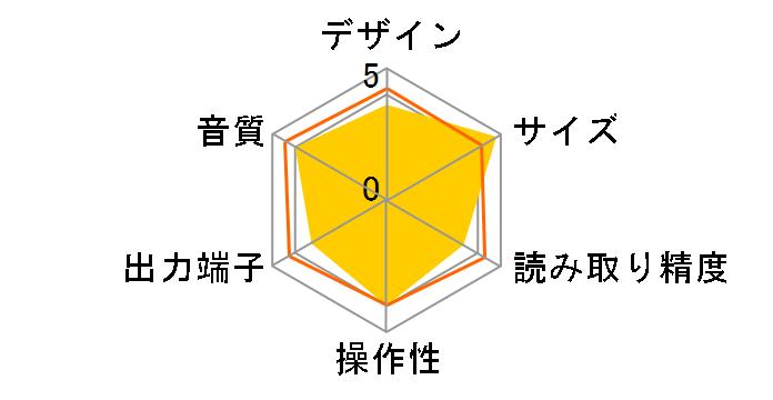 ONKYO INTEC C-755