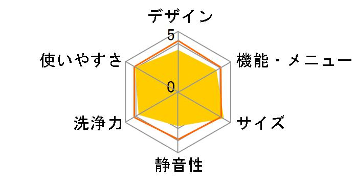 シャープ ES-GE7A