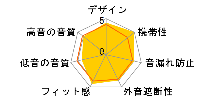 Tubomi DH302-A1Bsのユーザーレビュー