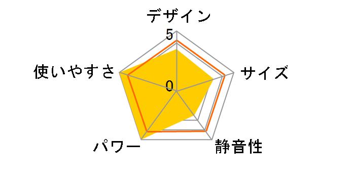 ゼピール DPC-A1205