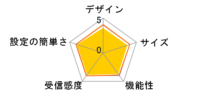 WN-AX2033GR [ミレニアム群青]のユーザーレビュー