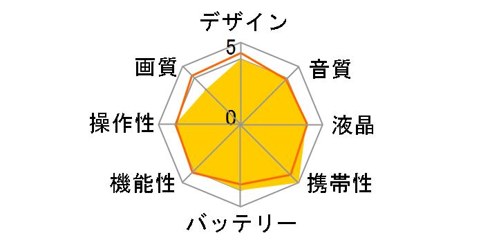 D857P [ピンク]のユーザーレビュー
