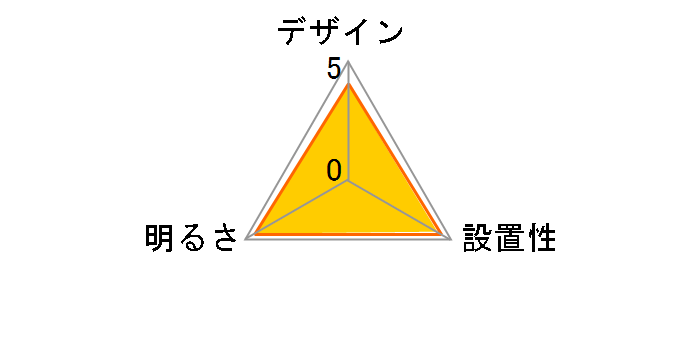 アイリスオーヤマ ECOHiLUX CL14DL-5.0WF-M [ウォールナット]
