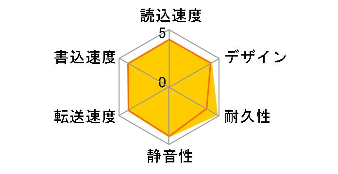 EC-PHU3W3D