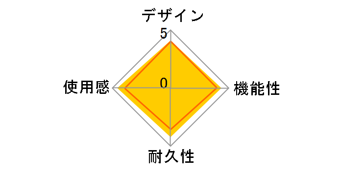 SIE nasne(ナスネ) CUHJ-15004 [1TB] [ブラック]
