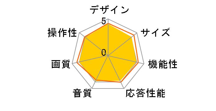 HJ43K3121 [43インチ]のユーザーレビュー