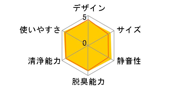 シャープ FU-G51