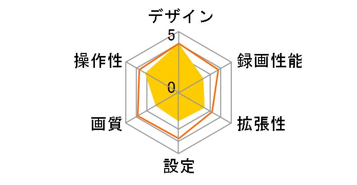 ユピテル marumie Q-01