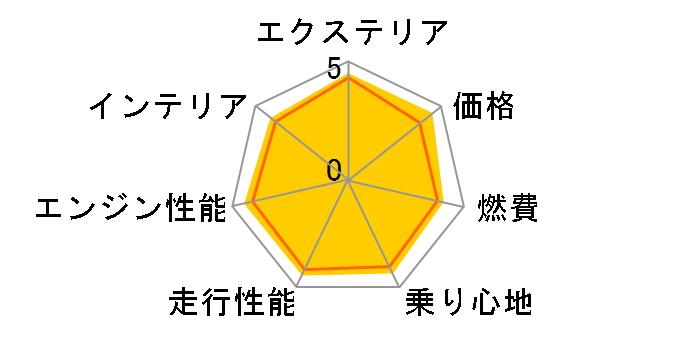 マツダ CX-5 2017年モデル